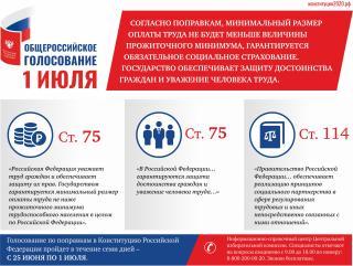 Фото: PRIMPRESS | Поправки в Конституцию гарантируют гражданам МРОТ не ниже прожиточного минимума