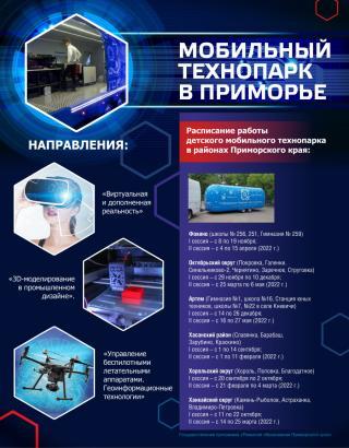 Фото: PRIMPRESS   В городах и районах Приморья работает мобильный технопарк
