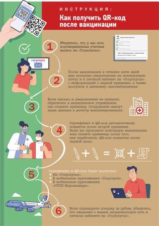 Фото: PRIMPRESS | Приморцам объяснили, как получить QR-код после вакцинации от коронавируса (инфографика)