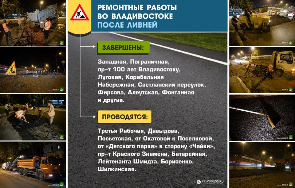 Однокомнатная квартира Владивосток, пр-т 100 лет Владивостоку, 55 ... | 613x960
